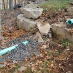 Drainage runoff
